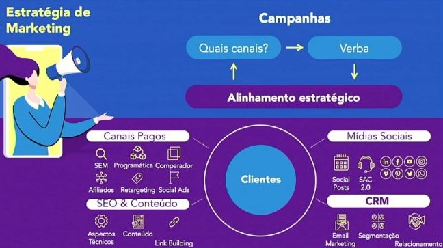 Os principais desafios para implementar e-commerce na indústria